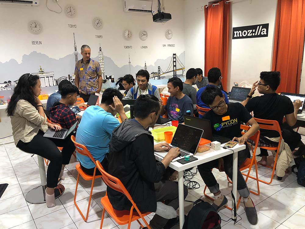 Jakarta Pandas Documentation Sprint Situation