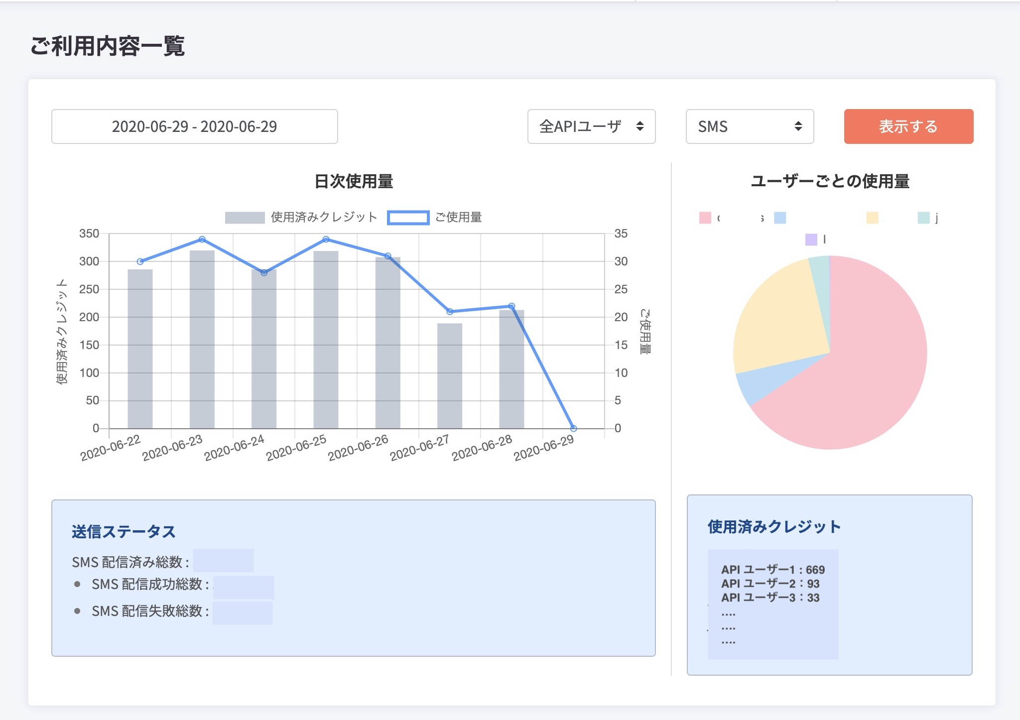 dashboard image
